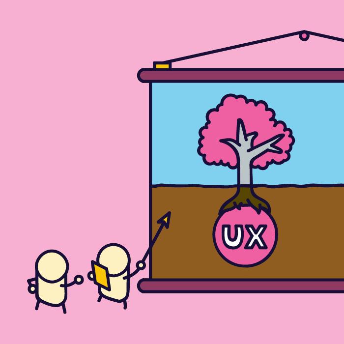 راهکارهای UX