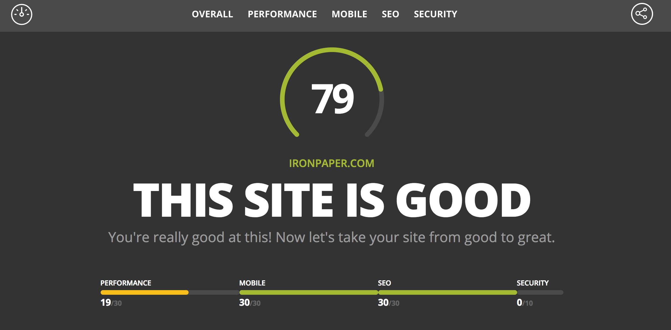 گروه فناوران ایما-سئو و بهینه سازی سایت