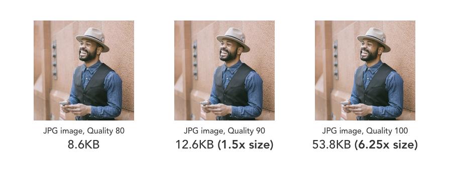 کم کردن حجم عکس سایت