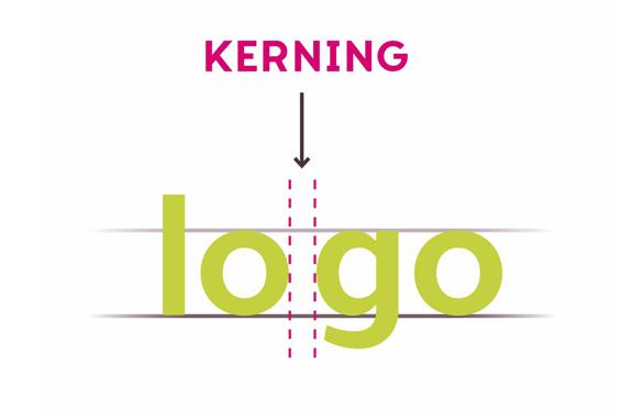 طراحی لوگو و اهمیت کرنینگ